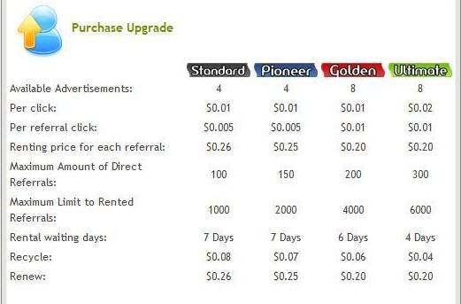 UpBux.com - new site 1254775897-upbux